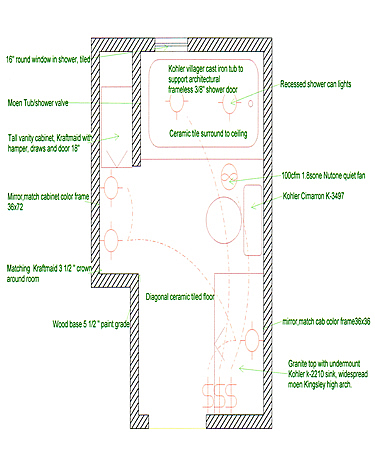 Bathroom Layout Ideas ... Part 81