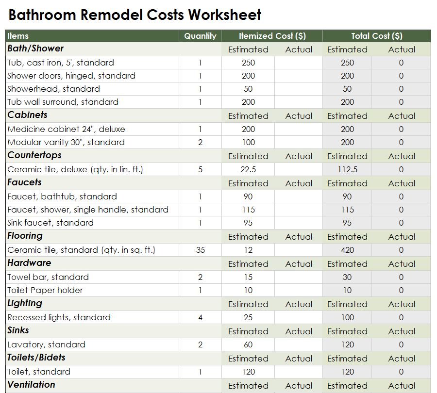 Diy Bathroom Remodel Estimate Calculator : Cost of remodeling bathroom large and beautiful photos