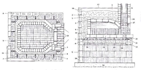 Backyard brick oven plans