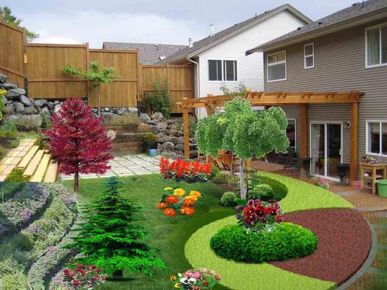 Backyard landscape planner