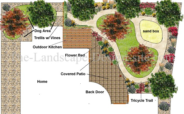 Backyard layout plans