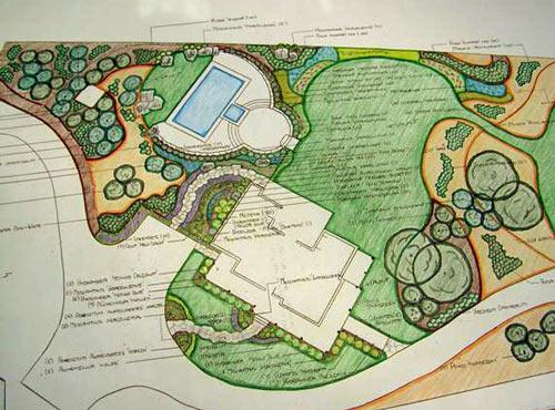 Backyard layouts