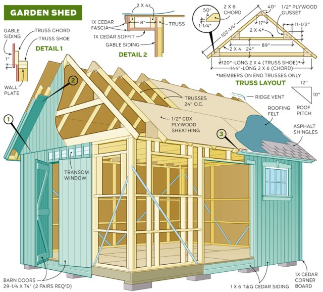 Backyard shed plans Photo - 1