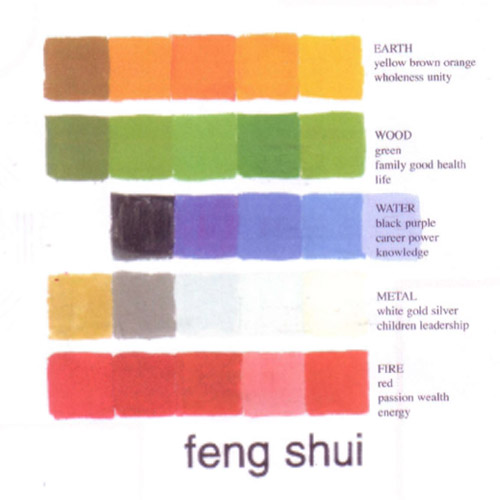 Cool best ideas about le feng shui on pinterest dcoration feng with feng shui living room colors