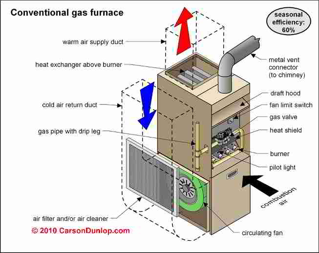 lennox gas furnace wiring diagrams wiring diagram and hernes lennox gas furnace wiring diagram nilza