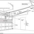 Replacement garage door panel Photo - 1