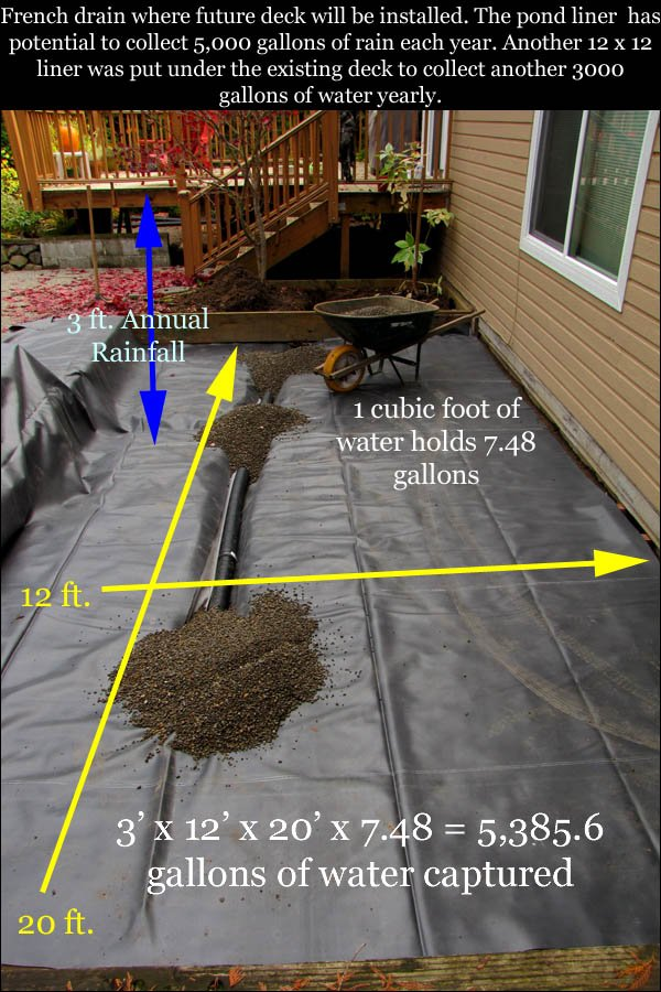 Backyard drainage systems large and beautiful photos for Yard drainage system design