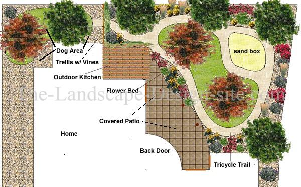 Superb Backyard Layout Plans