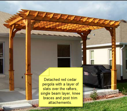 Backyard pergola plans - large and beautiful photos. Photo to select  Backyard pergola plans | Design your home - Backyard Pergola Plans - Large And Beautiful Photos. Photo To Select