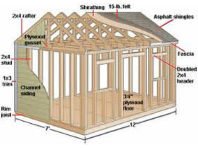 backyard storage shed plans photo - 2