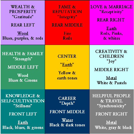 best feng shui colors for kitchen my web value