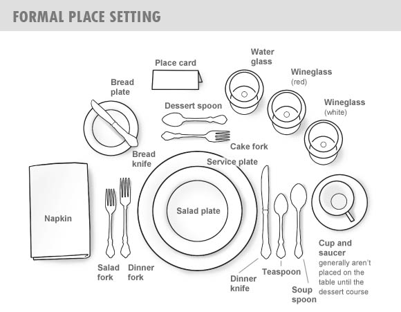 Dining Room Place Settings Photo