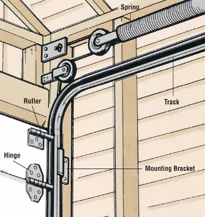 garage door install diy 2