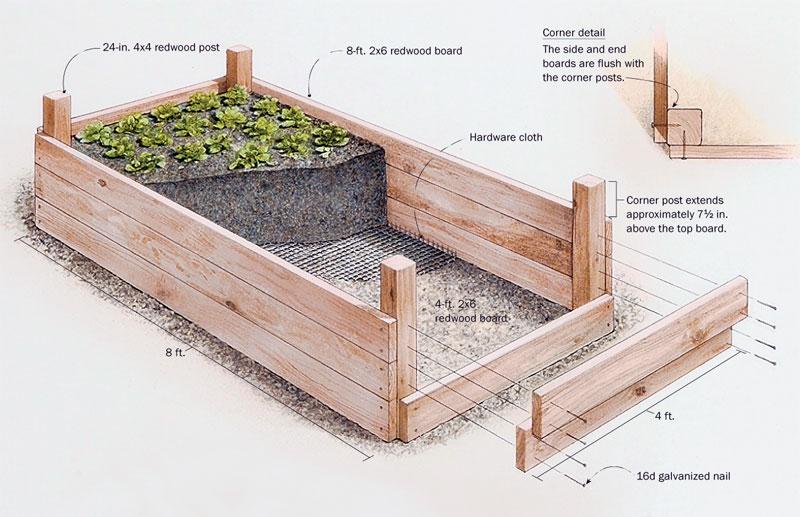 how do you make a raised garden bed photo - 2