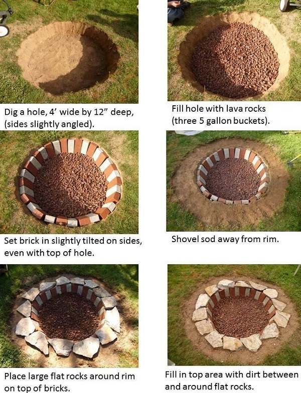 how to build a backyard fire pit photo - 2