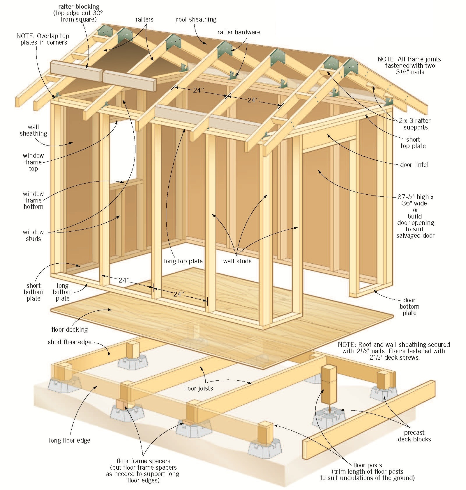 how to build a backyard shed photo - 2