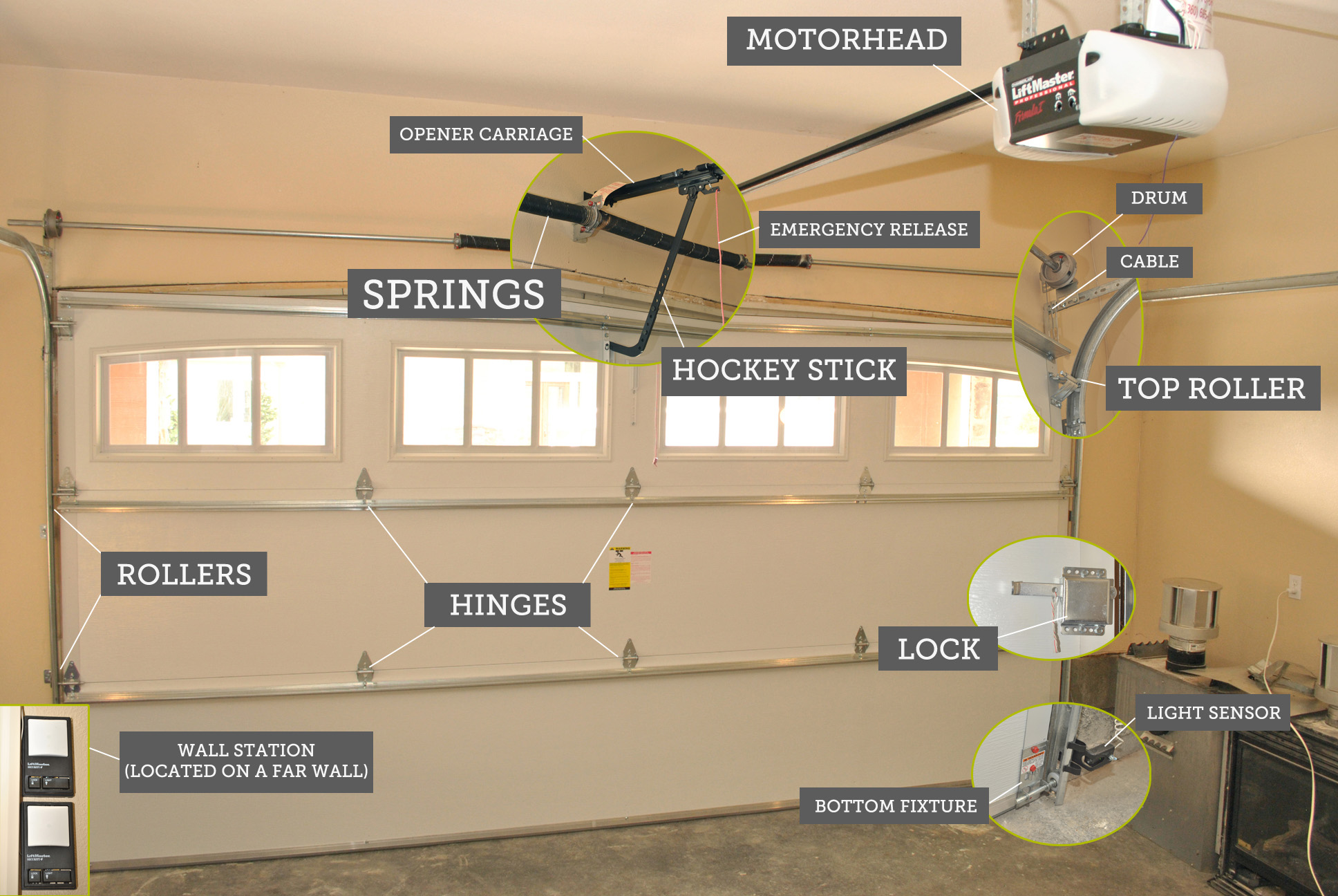 How To Fix A Garage Door Panel Designs