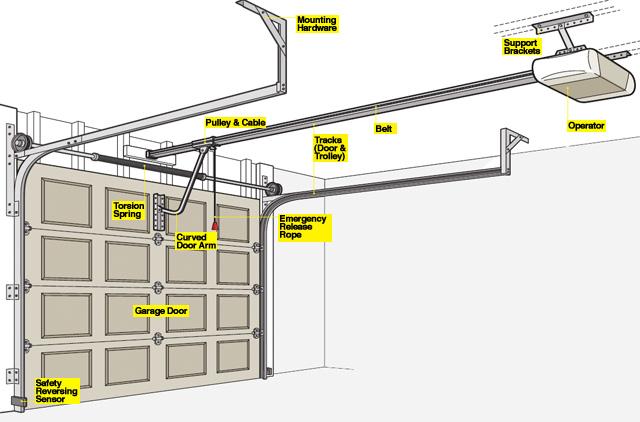 replace garage door panel photo - 2