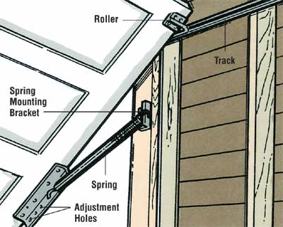 Replacement Garage Door Rollers